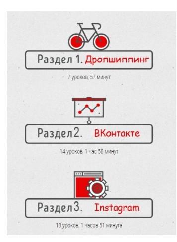 Облака - доход от 90 000 рублей в месяц. Отзывы и проверка курса