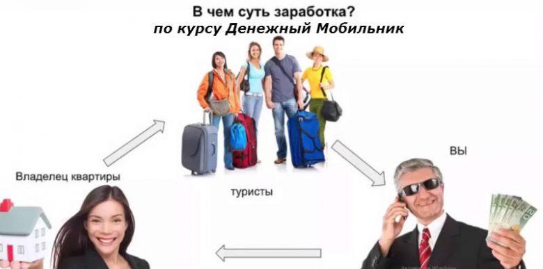 Денежный Мобильник, Ольга Аринина, Юлия Смирнова