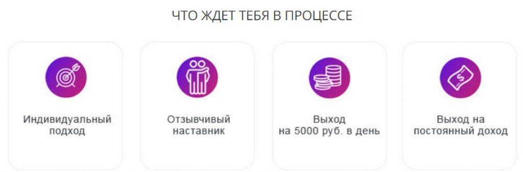 курс Конструктор Свободы, Алексей Дощинский