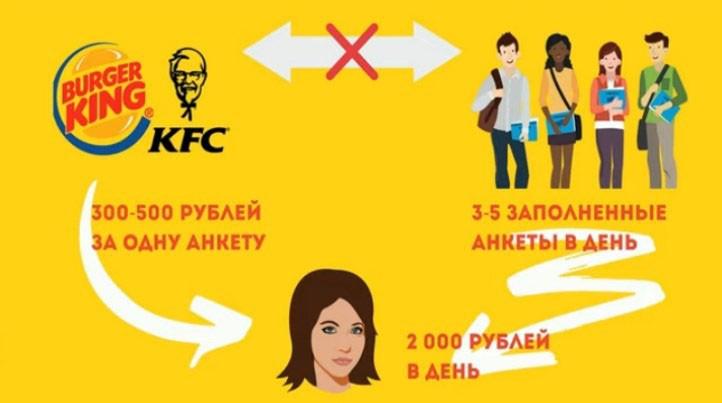 Толстый кошелек Алена Красавина