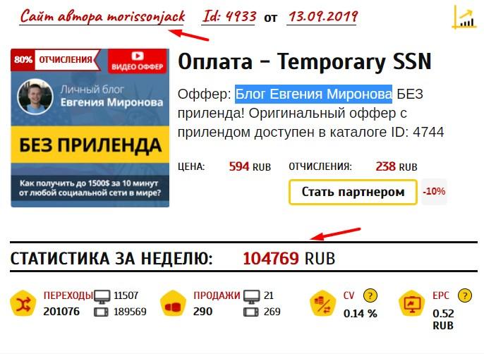 блог Евгения Миронова отзывы