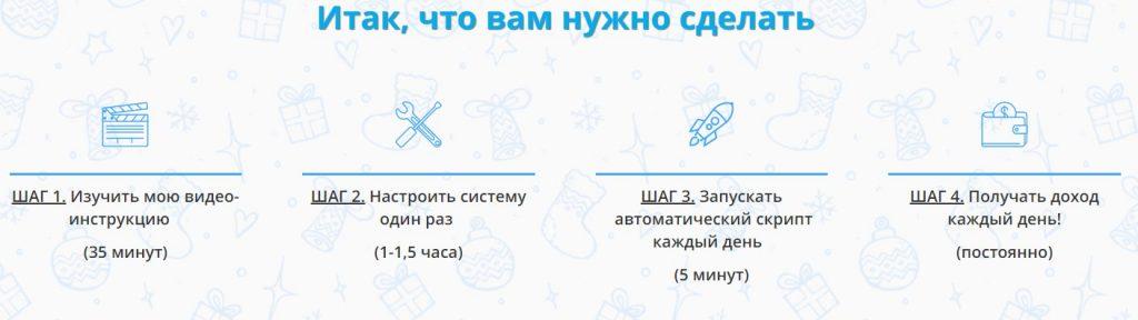МАНИБОТ - Заработок от 2800 руб. в день на автомате