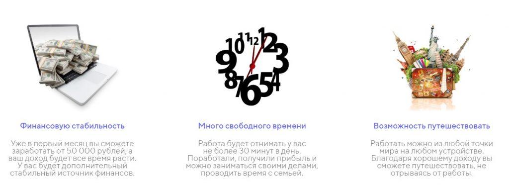 Идеально для новичков: заработок на размещении ссылок до 100 000 рублей в месяц