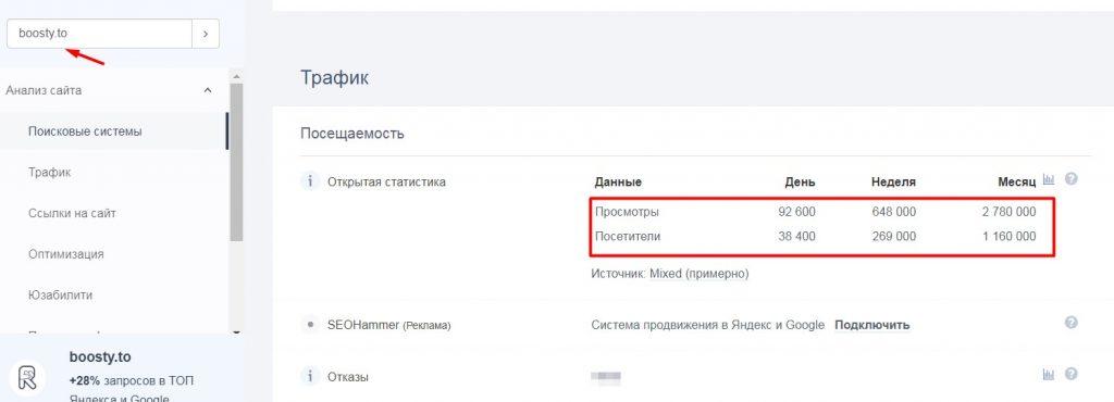Boosty - ежемесячный доход от 50 000 рублей. Промокод на скидку в 30%