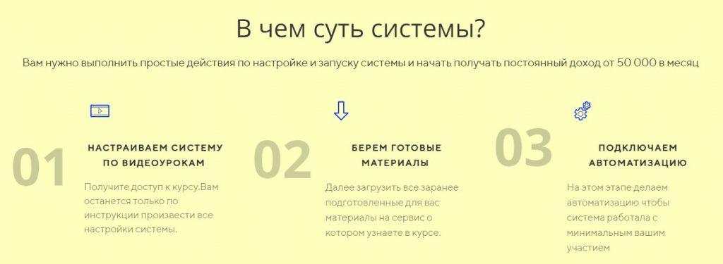 Денежная Комбинация – новая система автозаработка