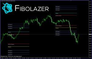 Fibolazer - современный индикатор Фибоначчи для Форекс