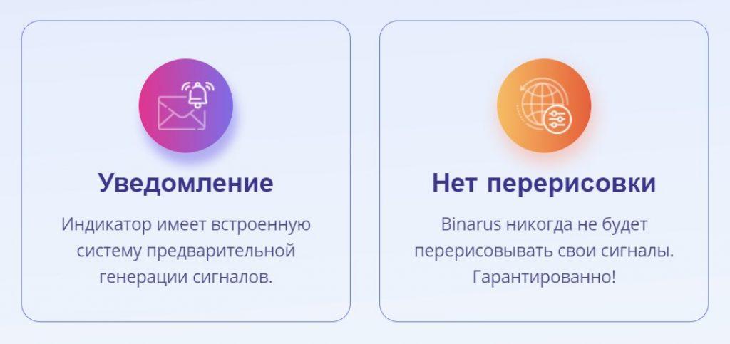 Binarus - Настоящий Индикатор для Бинарных Опционов!