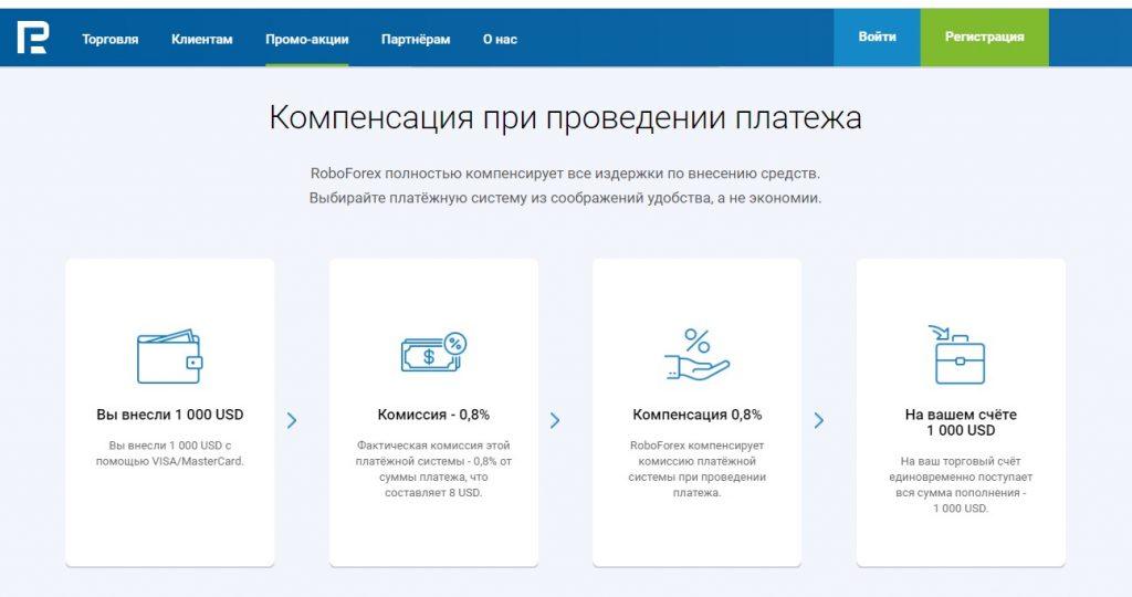 финансовая компания RoboForex