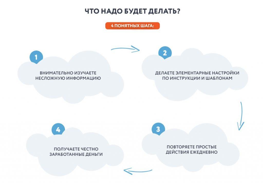 курс прорыв 2021,Наталья Петрова